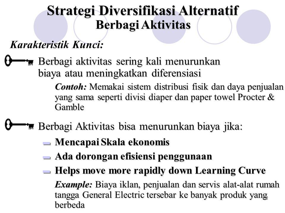 11 Strategi Diversifikasi Alternatif Strategi Diversifikasi yang Berhubungan Strategi Diversifikasi yang Tak Berhubungan Berbagi Aktivitas Mentransfer Kompetensi Inti Alokasi Pasar Modal Internal yang Efisien Restrukturisasi
