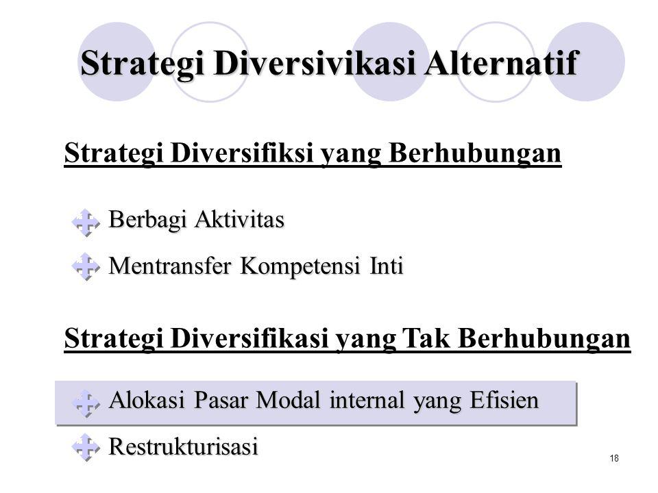 17 Asumsi: Mentransfer kompetensi inti menghasilkan keunggulan kompetitif hanya jika kesamaan antar unit bisnis memenuhi syarat berikut: Aktivitas yang terlibat dalam bisnis adalah cukup mirip sehingga berbagi keahlian menjadi berarti Transfer ketrampilan melibatkan kegiatan yang penting untuk keunggulan kompetitif Transfer ketrampilan mewakili sumber daya keunggulan kompetitif yang signifikan untuk unit yang hendak dicapai Mentransfer Kompetensi Inti Strategi Diversifikasi Alternatif
