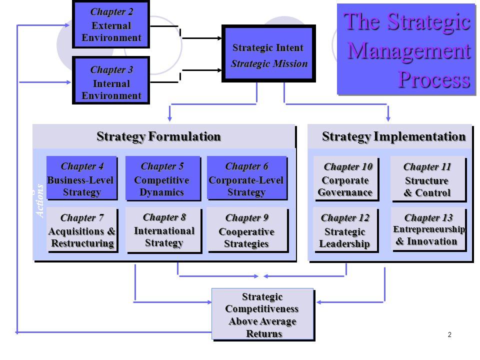 1 Manajemen Stratejik STRATEGI TINGKAT KORPORAT Universitas Gunadarma