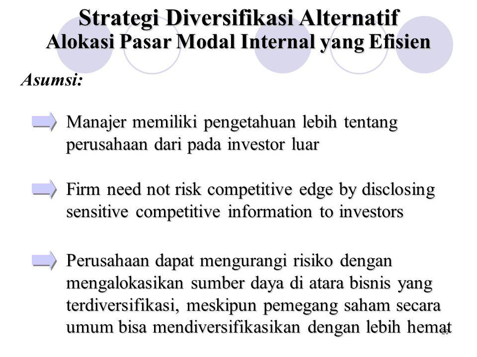 19 Karakteristik Kunci: Perusahaan sering kali mengusahakan strategi ini dengan diversivikasi lewat akuisisi: Alokasi Pasar Modal Internal yang Efisien Strategi Diversifikasi Alternatif mengakuisisi perusahaan yang menarik dan sehat Unit yang diakuisisi adalah otonom Perusahaan pengakuisisi memasok modal yang dibutuhkan Manajer portfolio mentransfer sumber daya dari unit yang menghasilkan kas ke unit yang berpotensi membutuhkan kas Menambah manajemen profesional & kontrol ke sub-unit Kompensasi manajer sub-unit berdasarkan hasil units