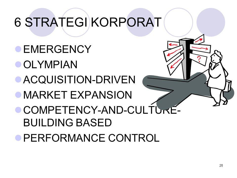 27 Rangkuman Model Hubungan Antara Kinerja Perusahaan dan Diversifikasi Sumber daya StrategiDiversifikasiKinerjaPerusahaan GovernanceInternalPenerapanStrategi Intervensi Pasar Modal dan Pasar Untuk Posisi Manajerial Insentif MotifManajerial