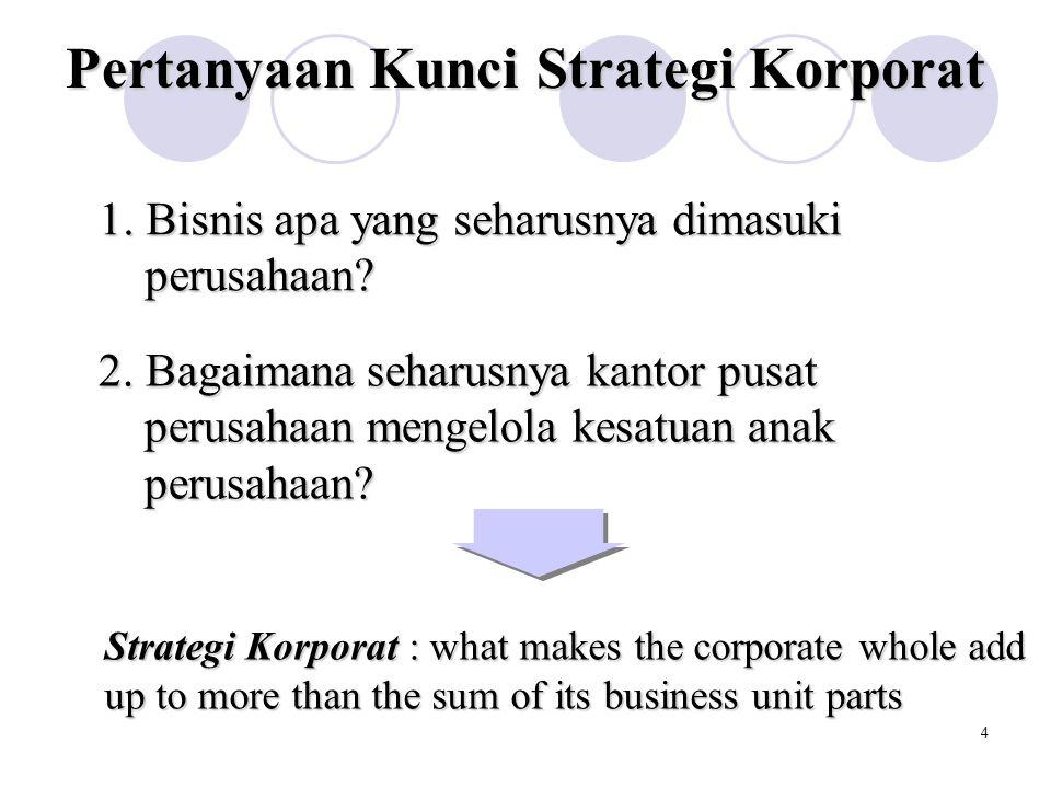 3 Bagaimana menciptakan nilai untuk perusahaan secara keseluruhan 2.
