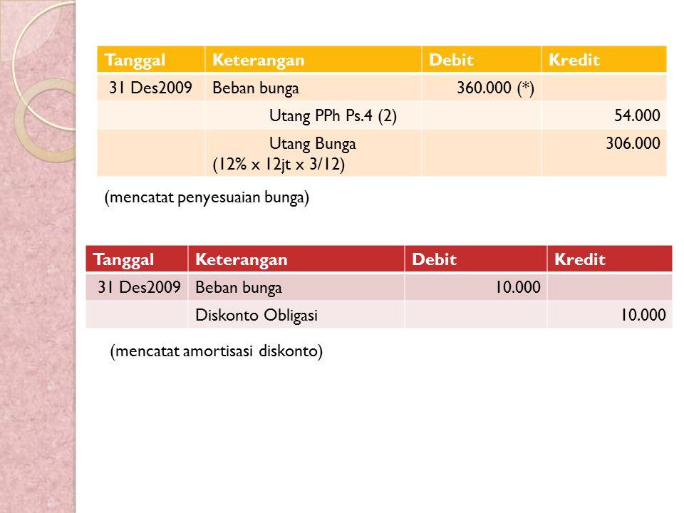TanggalKeteranganDebitKredit 31 Des2009Beban bunga360.000 (*) Utang PPh Ps.4 (2)54.000 Utang Bunga (12% x 12jt x 3/12) 306.000 (mencatat penyesuaian b