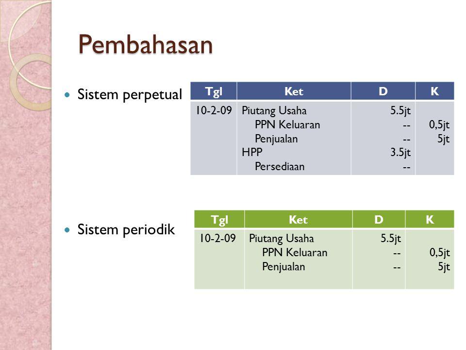 Pembahasan Sistem perpetual Sistem periodik TglKetDK 10-2-09Piutang Usaha PPN Keluaran Penjualan HPP Persediaan 5.5jt -- 3.5jt -- 0,5jt 5jt TglKetDK 10-2-09Piutang Usaha PPN Keluaran Penjualan 5.5jt -- 0,5jt 5jt