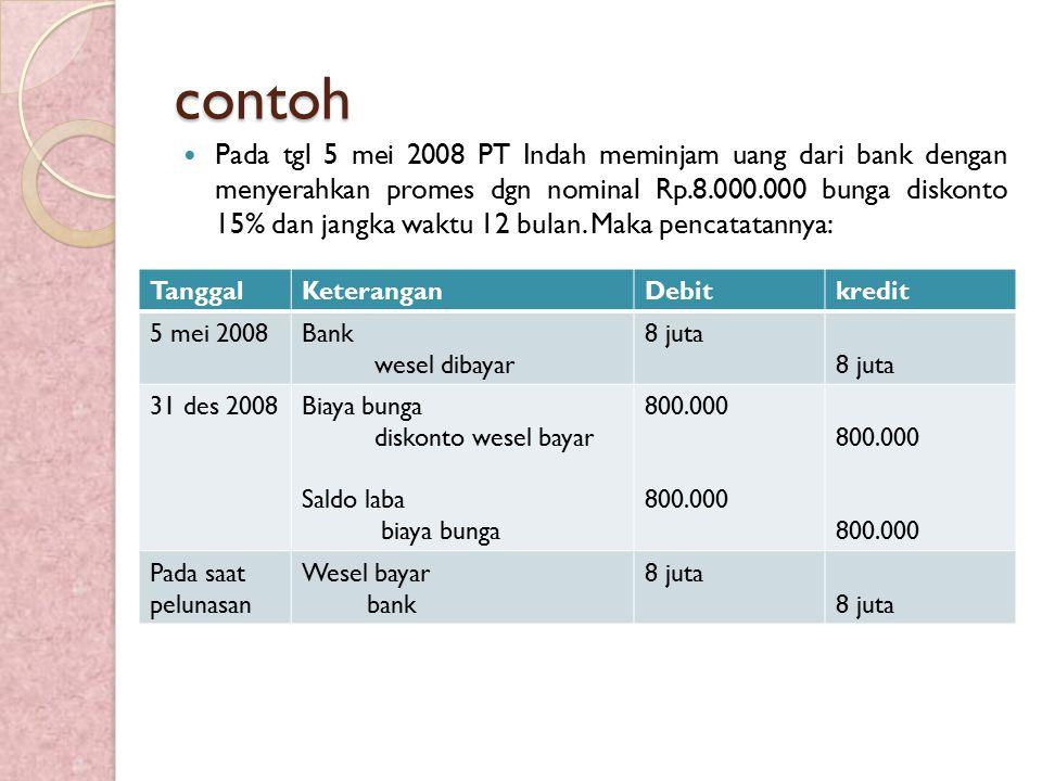 contoh Pada tgl 5 mei 2008 PT Indah meminjam uang dari bank dengan menyerahkan promes dgn nominal Rp.8.000.000 bunga diskonto 15% dan jangka waktu 12 bulan.
