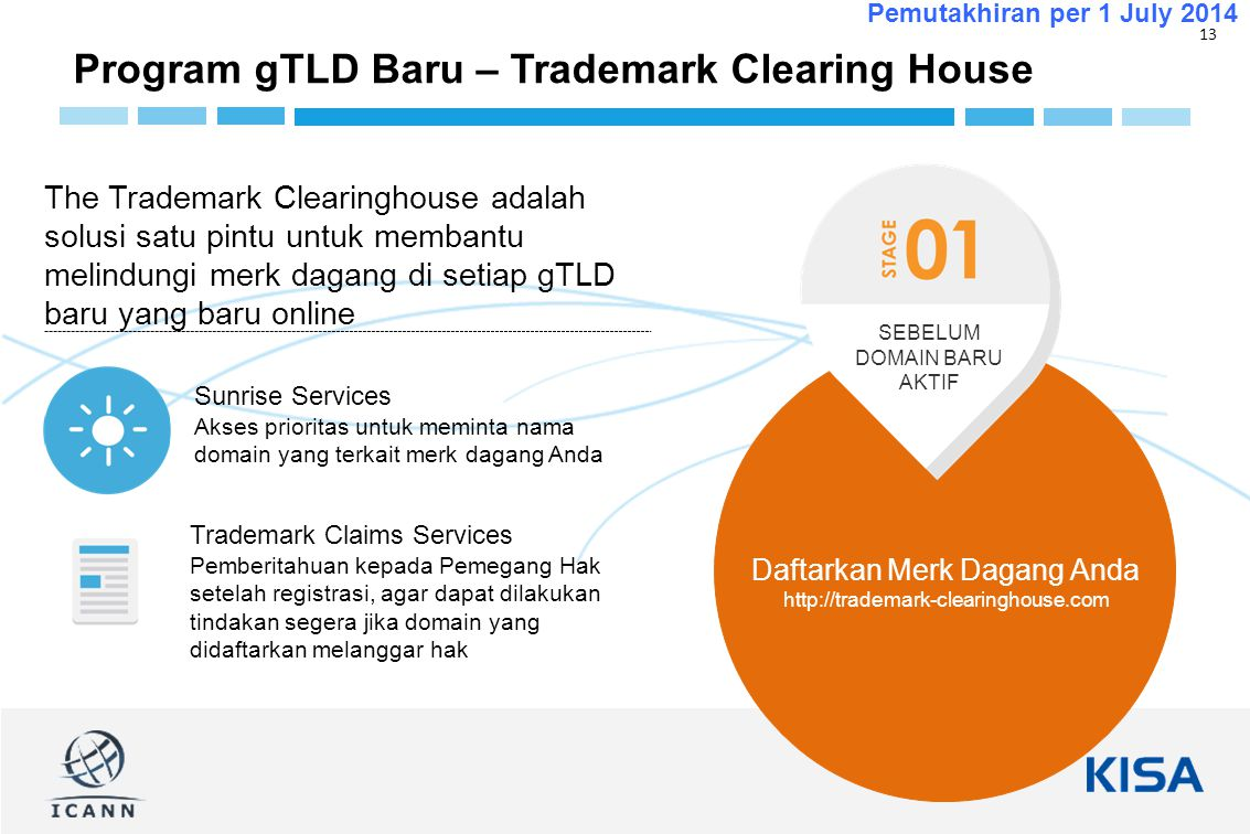 13 Pemutakhiran per 1 July 2014 Program gTLD Baru – Trademark Clearing House The Trademark Clearinghouse adalah solusi satu pintu untuk membantu melin