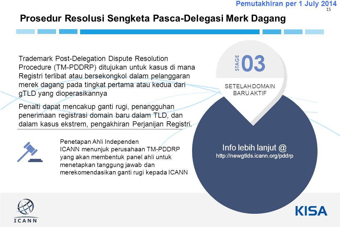 15 Pemutakhiran per 1 July 2014 Prosedur Resolusi Sengketa Pasca-Delegasi Merk Dagang Trademark Post-Delegation Dispute Resolution Procedure (TM-PDDRP) ditujukan untuk kasus di mana Registri terlibat atau bersekongkol dalam pelanggaran merek dagang pada tingkat pertama atau kedua dari gTLD yang dioperasikannya Penalti dapat mencakup ganti rugi, penangguhan penerimaan registrasi domain baru dalam TLD, dan dalam kasus ekstrem, pengakhiran Perjanijan Registri.