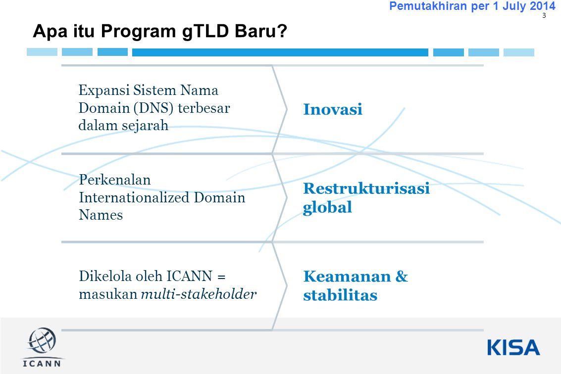 3 Pemutakhiran per 1 July 2014 Apa itu Program gTLD Baru? Keamanan & stabilitas Dikelola oleh ICANN = masukan multi-stakeholder Perkenalan Internation