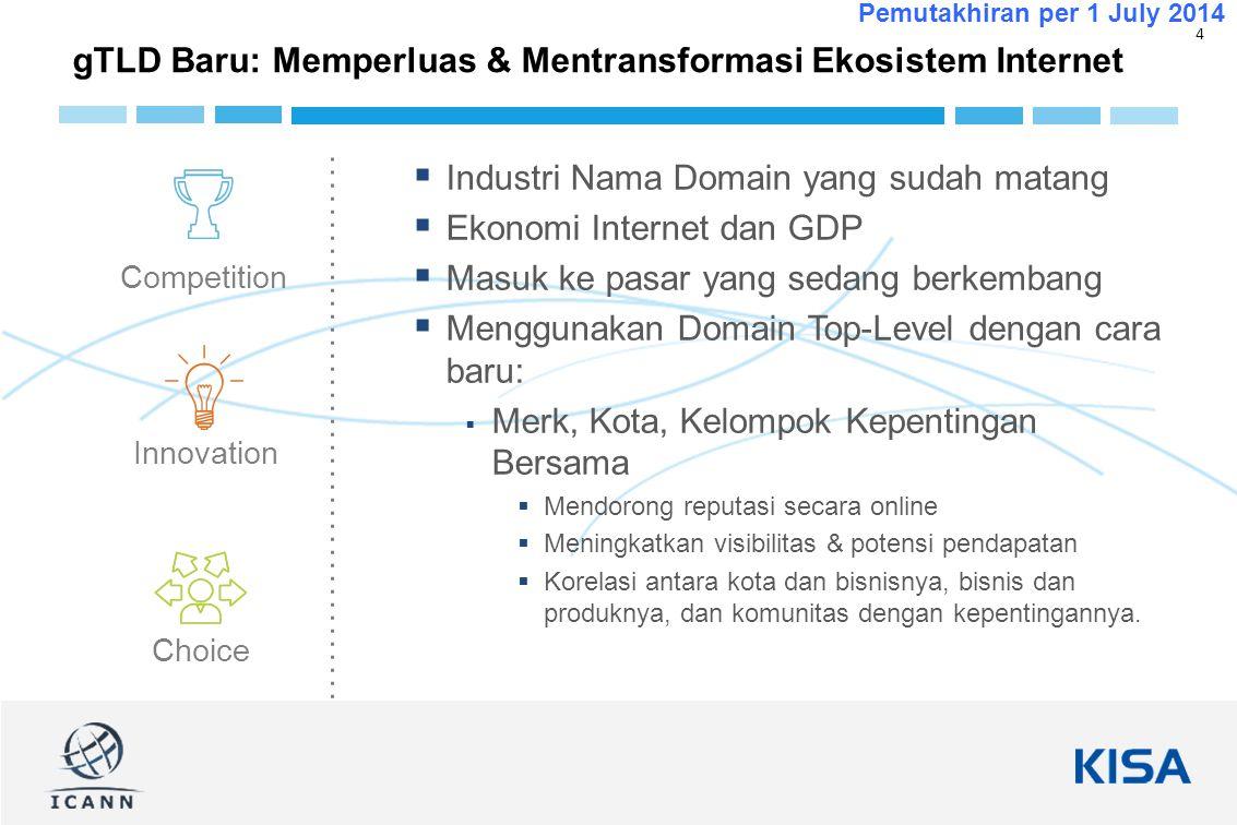 4 Pemutakhiran per 1 July 2014 gTLD Baru: Memperluas & Mentransformasi Ekosistem Internet Choice Innovation Competition  Industri Nama Domain yang su