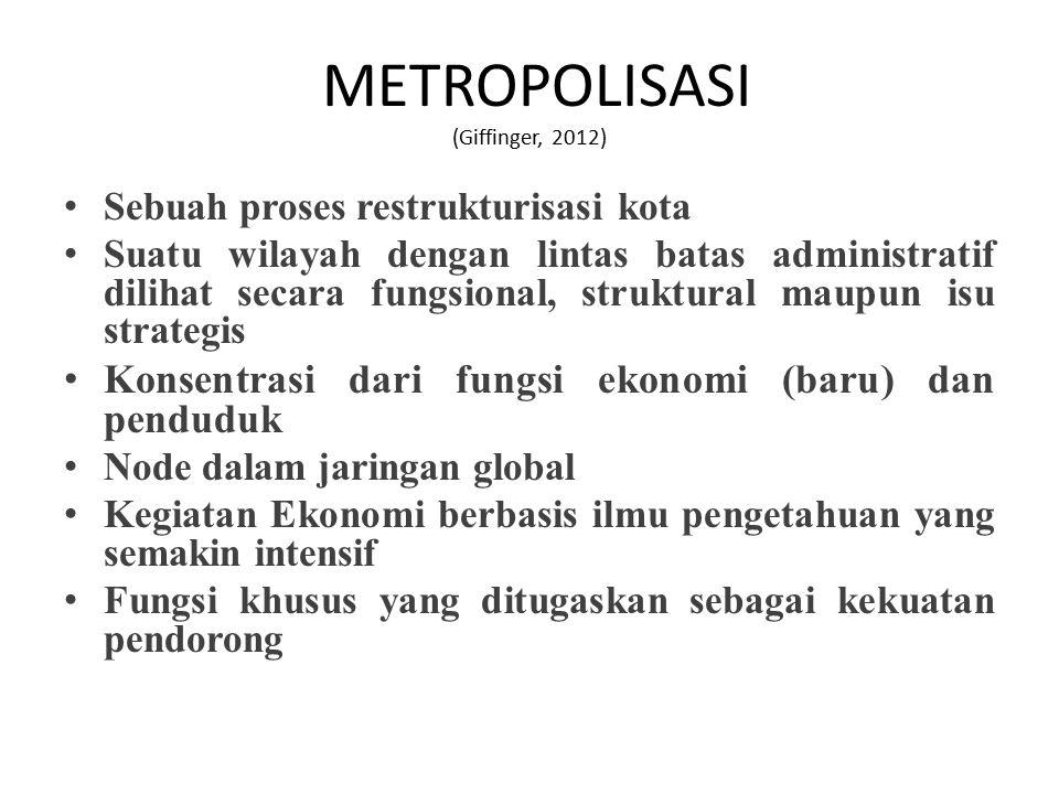 METROPOLISASI (Giffinger, 2012) Sebuah proses restrukturisasi kota Suatu wilayah dengan lintas batas administratif dilihat secara fungsional, struktur
