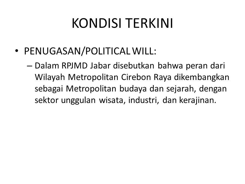 KONDISI TERKINI PENUGASAN/POLITICAL WILL: – Dalam RPJMD Jabar disebutkan bahwa peran dari Wilayah Metropolitan Cirebon Raya dikembangkan sebagai Metro