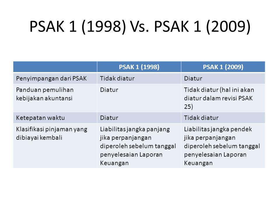 PSAK 1 (1998) Vs. PSAK 1 (2009) PSAK 1 (1998)PSAK 1 (2009) Penyimpangan dari PSAKTidak diaturDiatur Panduan pemulihan kebijakan akuntansi DiaturTidak