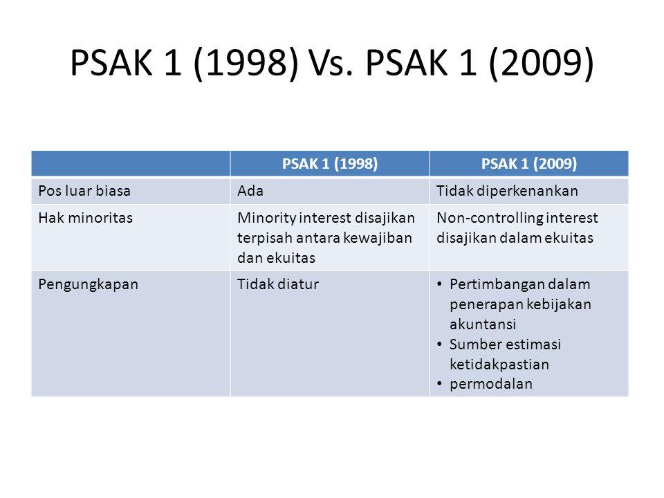 PSAK 1 (1998) Vs. PSAK 1 (2009) PSAK 1 (1998)PSAK 1 (2009) Pos luar biasaAdaTidak diperkenankan Hak minoritasMinority interest disajikan terpisah anta