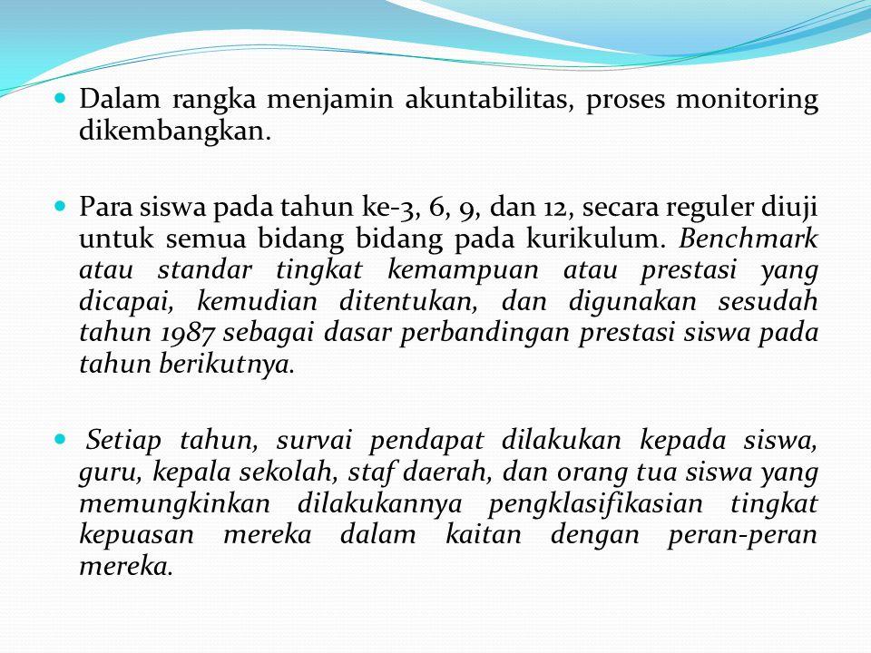 Dalam rangka menjamin akuntabilitas, proses monitoring dikembangkan. Para siswa pada tahun ke-3, 6, 9, dan 12, secara reguler diuji untuk semua bidang