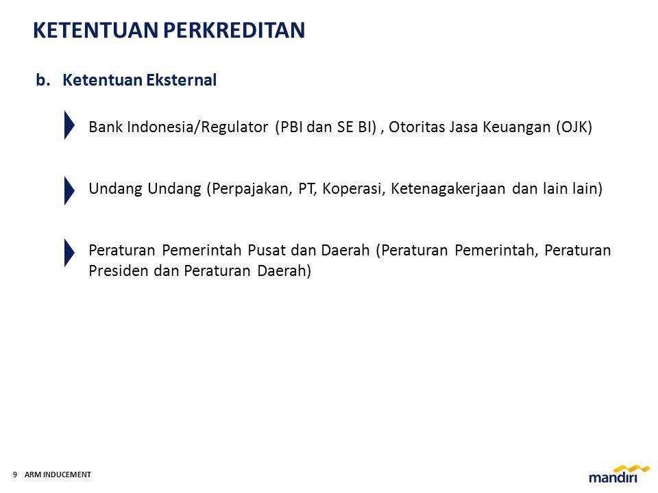 ARM INDUCEMENT 8 KMRBM (Kebijakan Manajemen Risiko Bank Mandiri) KPBM (Kebijakan Perkreditan Bank Mandiri) SPK per segmen MP&P Manual Produk Prinsip2