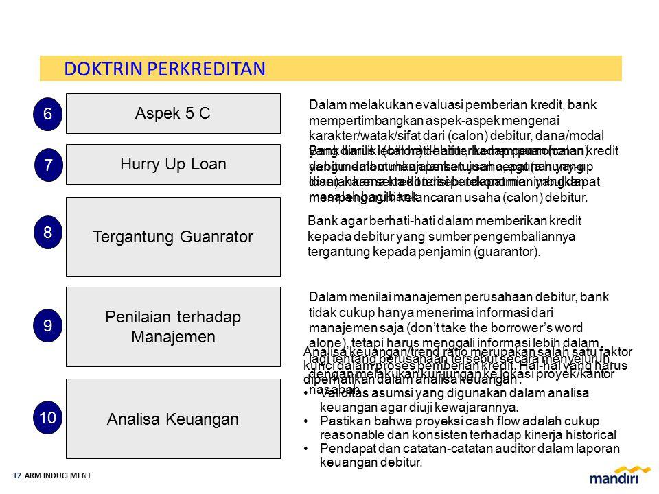 ARM INDUCEMENT 11 Credit Acceptance Criteria Kebutuhan Riil Debitur Meningkatkan Kinerja Usaha Kredit harus dapat dikembalikan Kemampuan mengembalikan