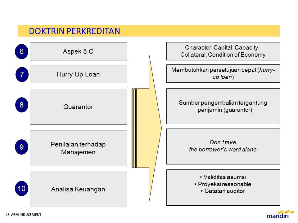 ARM INDUCEMENT 12 Aspek 5 C Hurry Up Loan Tergantung Guanrator 6 7 8 Penilaian terhadap Manajemen 9 Analisa Keuangan 10 Dalam melakukan evaluasi pembe