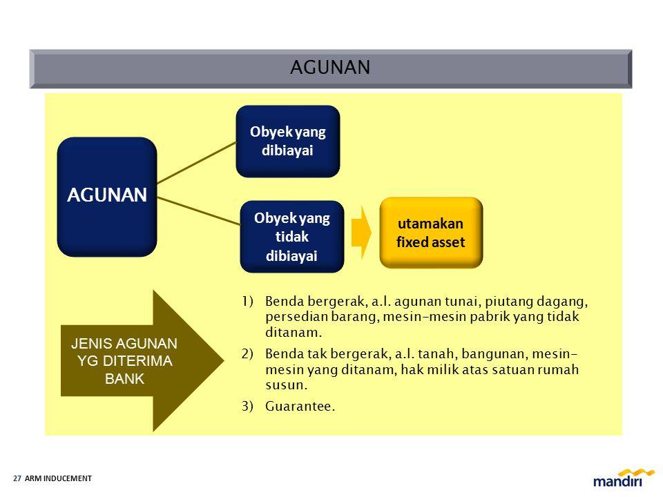 ARM INDUCEMENT 26 CREDIT SCORING & RATING SMESS digunakan sebagai scoring tools dalam proses analisa kredit Business Banking untuk limit s.d Rp. 5 Mil
