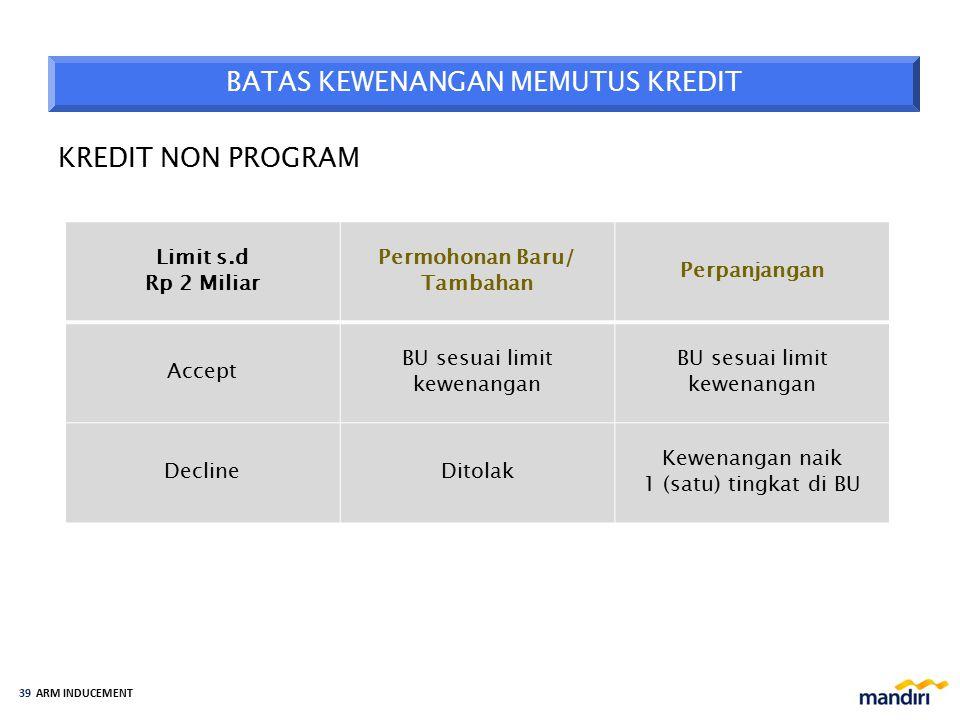 ARM INDUCEMENT 38 BATAS KEWENANGAN MEMUTUS KREDIT Kredit Non ProgramKredit Program Limit s.d Rp 2MBisnis Unit + SMESS BU + SMESS atau BU + RAC/Ket KP
