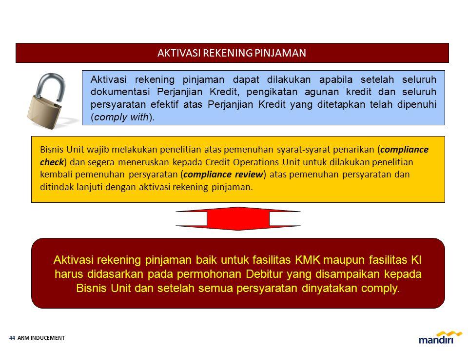 ARM INDUCEMENT 43 1.Credit compliance review berdasarkan pada dokumen; 2.Credit compliance review tidak melakukan penelitian kebenaran material atas i