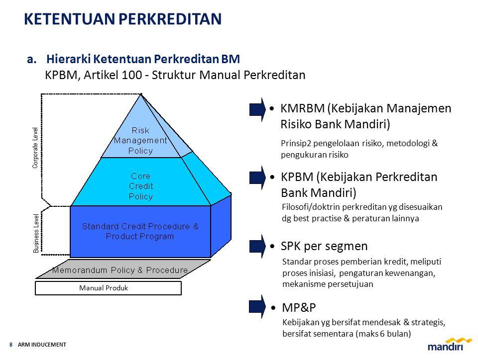 ARM INDUCEMENT 7 Terminologi Agunan: 1.Aktiva dalam bentuk properti, surat berharga atau harta lain yang terikat sebagai jaminan untuk mendukung pener