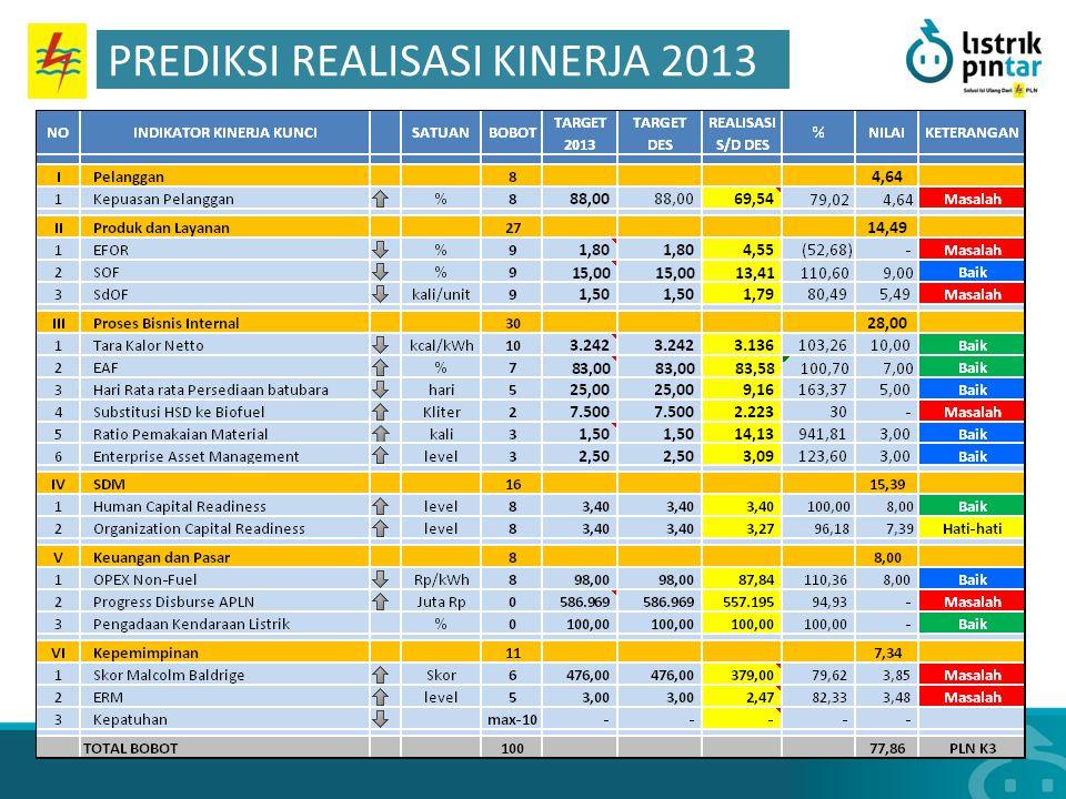 PREDIKSI REALISASI KINERJA 2013