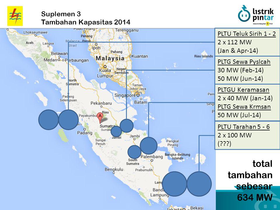 PLTU Teluk Sirih 1 - 2 2 x 112 MW (Jan & Apr-14) PLTG Sewa Pyslcah 30 MW (Feb-14) 50 MW (Jun-14) PLTGU Keramasan 2 x 40 MW (Jan-14) PLTG Sewa Krmsan 5
