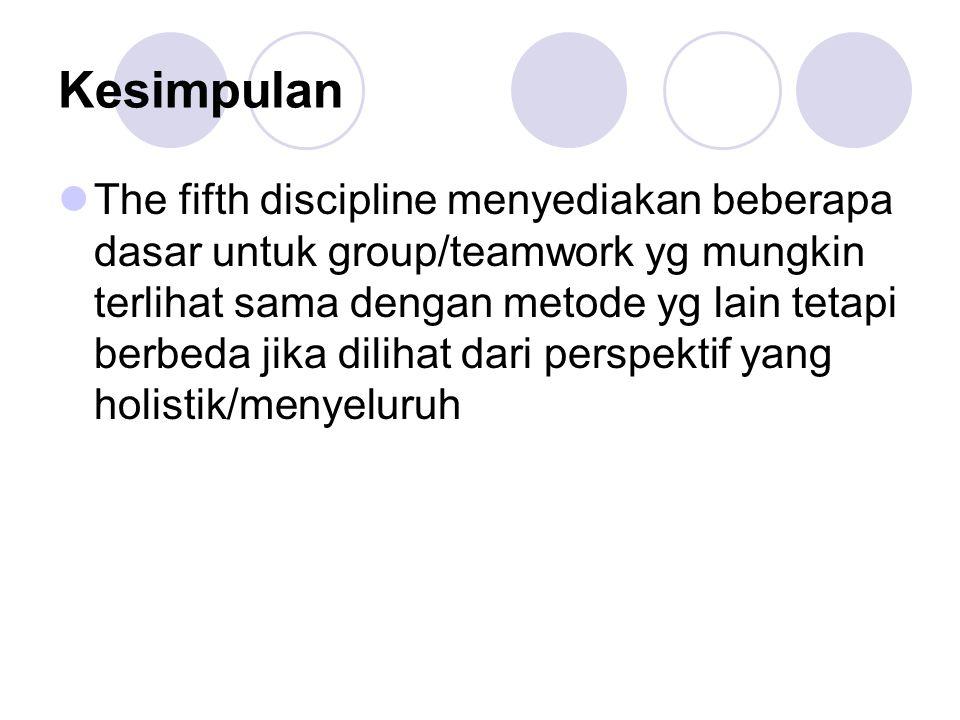 Kesimpulan The fifth discipline menyediakan beberapa dasar untuk group/teamwork yg mungkin terlihat sama dengan metode yg lain tetapi berbeda jika dil
