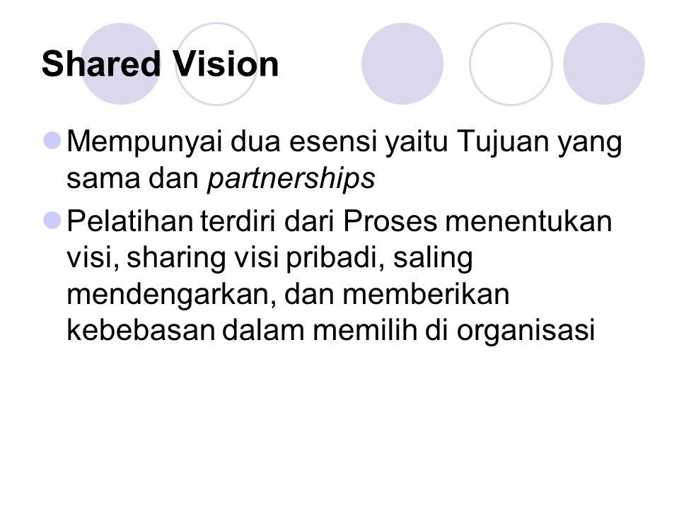Shared Vision Mempunyai dua esensi yaitu Tujuan yang sama dan partnerships Pelatihan terdiri dari Proses menentukan visi, sharing visi pribadi, saling