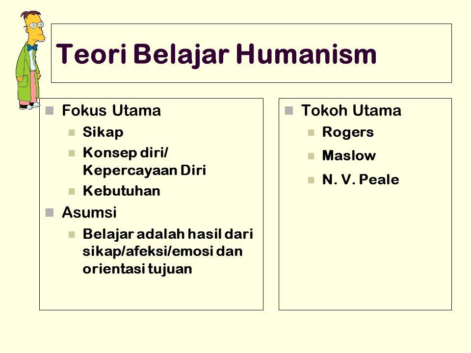 Teori Belajar Humanism Fokus Utama Sikap Konsep diri/ Kepercayaan Diri Kebutuhan Asumsi Belajar adalah hasil dari sikap/afeksi/emosi dan orientasi tuj