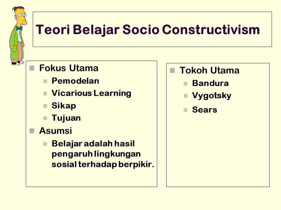Teori Belajar Socio Constructivism Fokus Utama Pemodelan Vicarious Learning Sikap Tujuan Asumsi Belajar adalah hasil pengaruh lingkungan sosial terhad