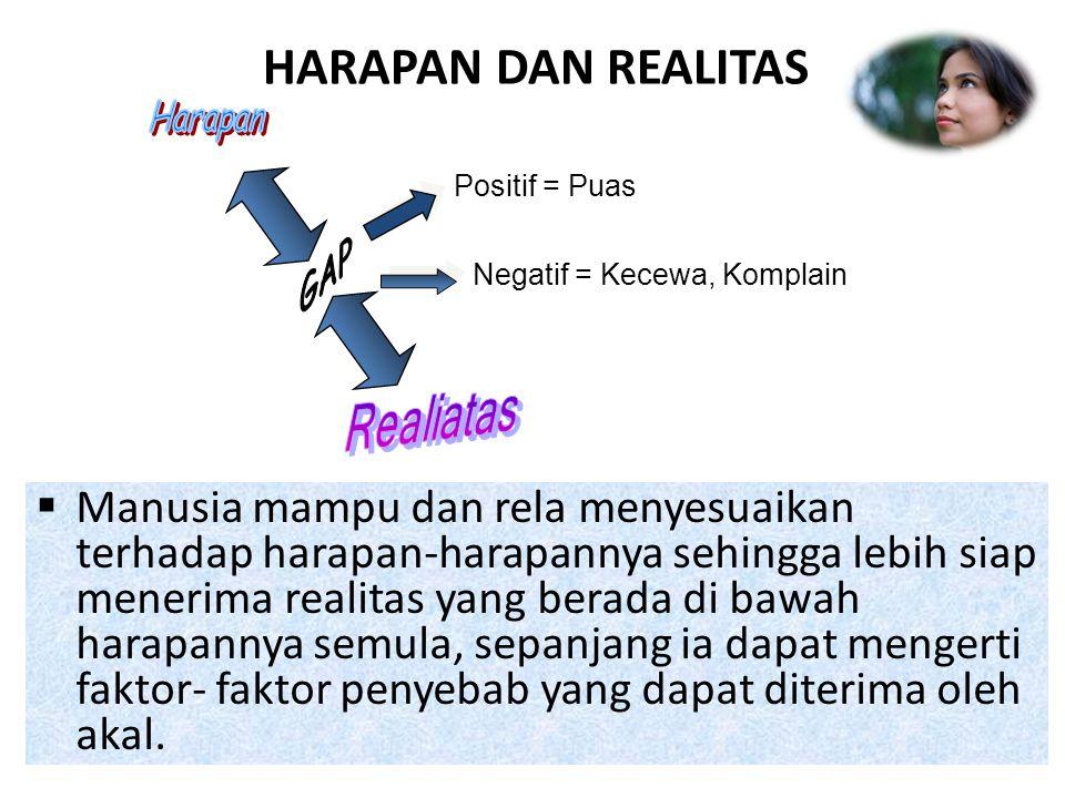 HARAPAN DAN REALITAS  Manusia mampu dan rela menyesuaikan terhadap harapan-harapannya sehingga lebih siap menerima realitas yang berada di bawah hara