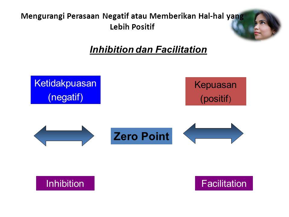 Mengurangi Perasaan Negatif atau Memberikan Hal-hal yang Lebih Positif Inhibition dan Facilitation Ketidakpuasan (negatif) Kepuasan (positif ) Zero Po