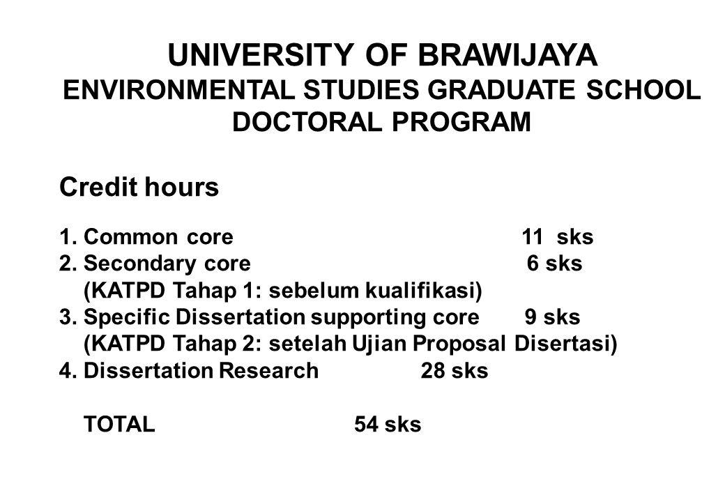 UNIVERSITY OF BRAWIJAYA ENVIRONMENTAL STUDIES GRADUATE SCHOOL DOCTORAL PROGRAM Credit hours of Dissertation: 28 sks 1.