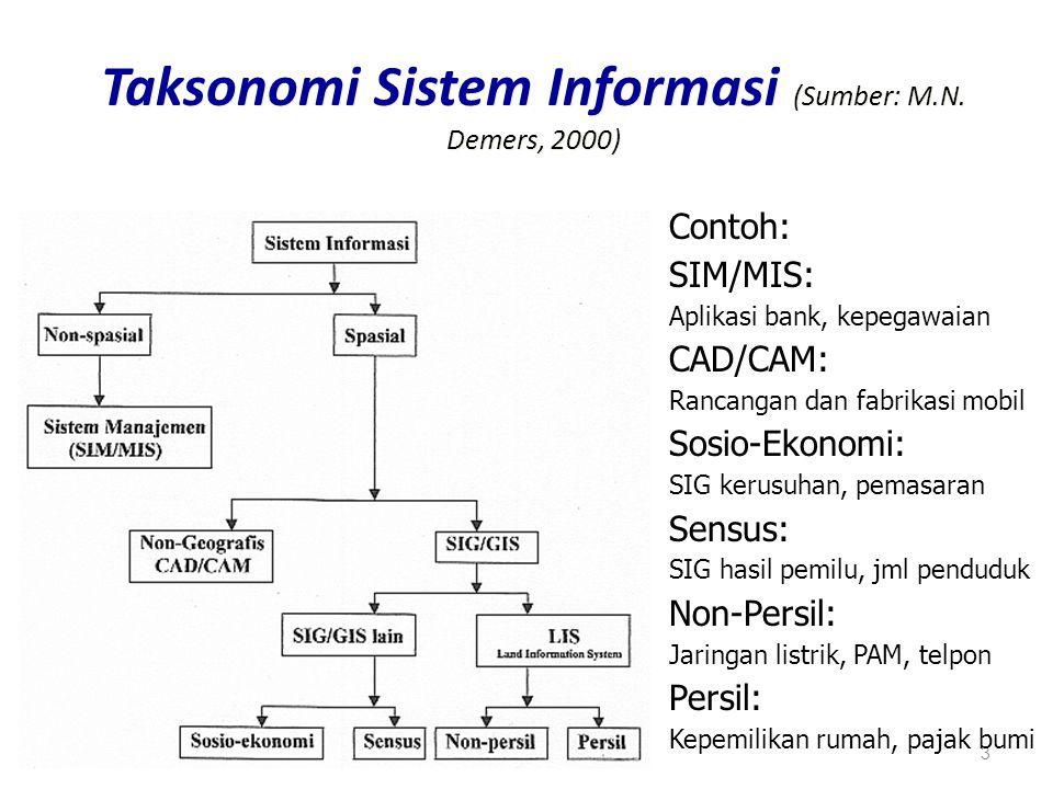 3 Taksonomi Sistem Informasi (Sumber: M.N. Demers, 2000) Contoh: SIM/MIS: Aplikasi bank, kepegawaian CAD/CAM: Rancangan dan fabrikasi mobil Sosio-Ekon