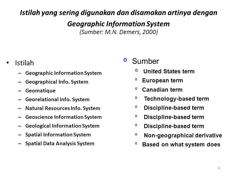 4 Istilah yang sering digunakan dan disamakan artinya dengan Geographic Information System (Sumber: M.N. Demers, 2000) Istilah – Geographic Informatio