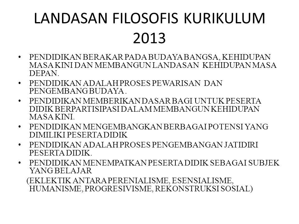 LANDASAN FILOSOFIS KURIKULUM 2013 PENDIDIKAN BERAKAR PADA BUDAYA BANGSA, KEHIDUPAN MASA KINI DAN MEMBANGUN LANDASAN KEHIDUPAN MASA DEPAN.