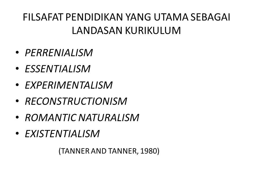 FILSAFAT PENDIDIKAN YANG UTAMA SEBAGAI LANDASAN KURIKULUM PERRENIALISM ESSENTIALISM EXPERIMENTALISM RECONSTRUCTIONISM ROMANTIC NATURALISM EXISTENTIALISM (TANNER AND TANNER, 1980)
