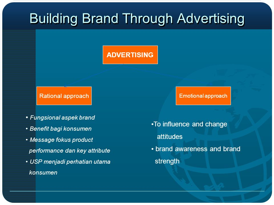 Building Brand Through Advertising ADVERTISING Rational approach Emotional approach Fungsional aspek brand Benefit bagi konsumen Message fokus product