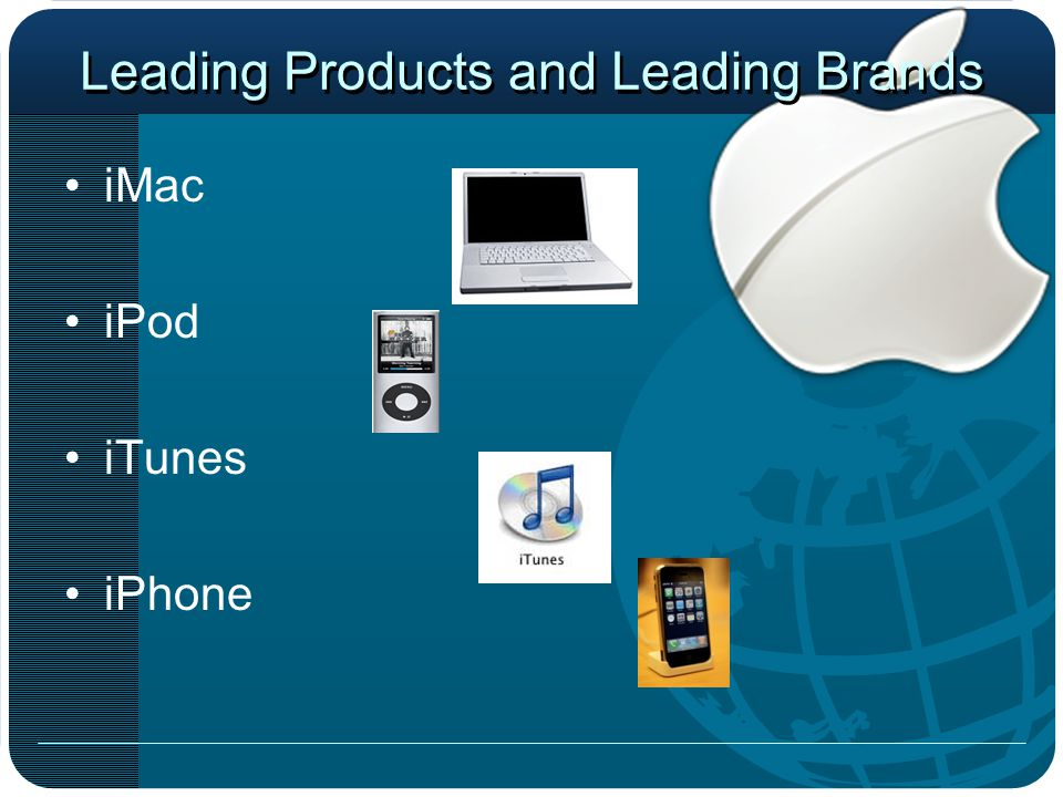 Leading Products and Leading Brands iMac iPod iTunes iPhone