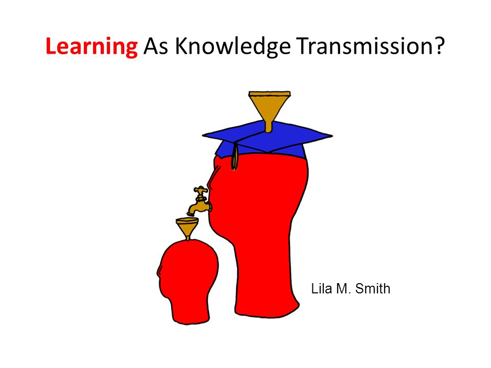 Learning As Knowledge Transmission? Lila M. Smith
