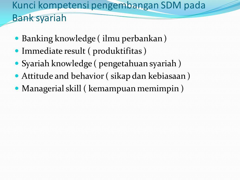 Kunci kompetensi pengembangan SDM pada Bank syariah Banking knowledge ( ilmu perbankan ) Immediate result ( produktifitas ) Syariah knowledge ( pengetahuan syariah ) Attitude and behavior ( sikap dan kebiasaan ) Managerial skill ( kemampuan memimpin )
