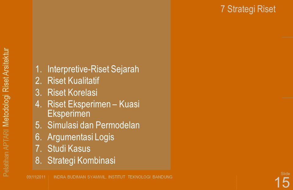 Pelatihan APTARI Metodologi Riset Arsitektur 09|11|2011INDRA BUDIMAN SYAMWIL, INSTITUT TEKNOLOGI BANDUNG Slide 15 7 Strategi Riset 1.Interpretive-Rise