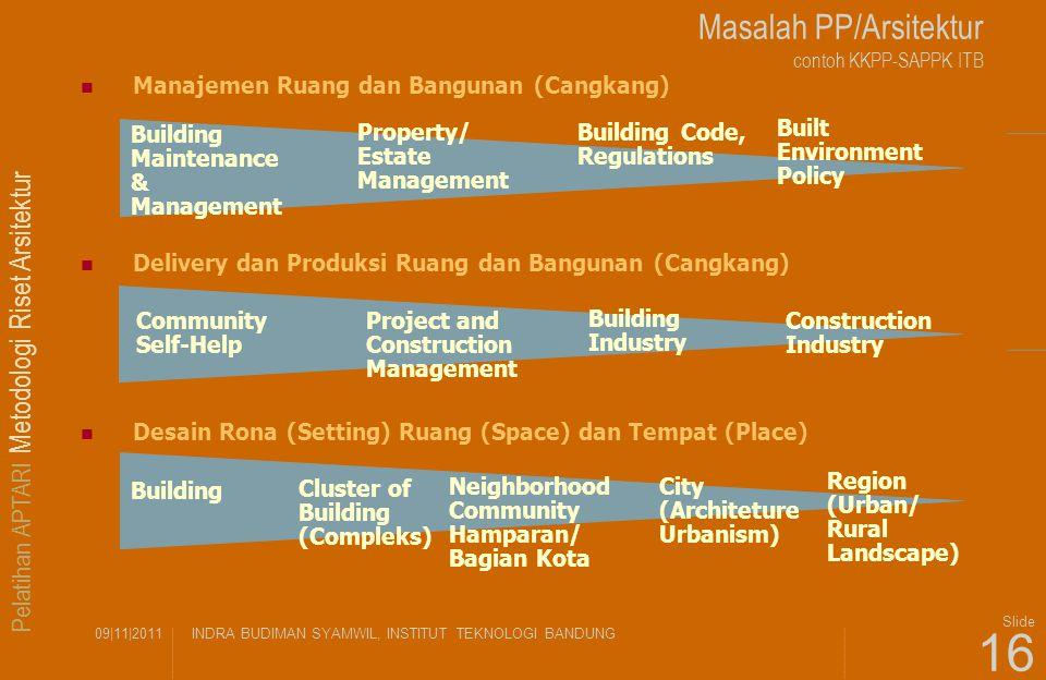 Pelatihan APTARI Metodologi Riset Arsitektur 09|11|2011INDRA BUDIMAN SYAMWIL, INSTITUT TEKNOLOGI BANDUNG Slide 16 Masalah PP/Arsitektur contoh KKPP-SA