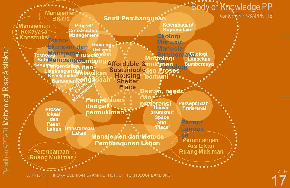 Pelatihan APTARI Metodologi Riset Arsitektur 09|11|2011INDRA BUDIMAN SYAMWIL, INSTITUT TEKNOLOGI BANDUNG Slide 17 Body of Knowledge PP contoh KKPP-SAP