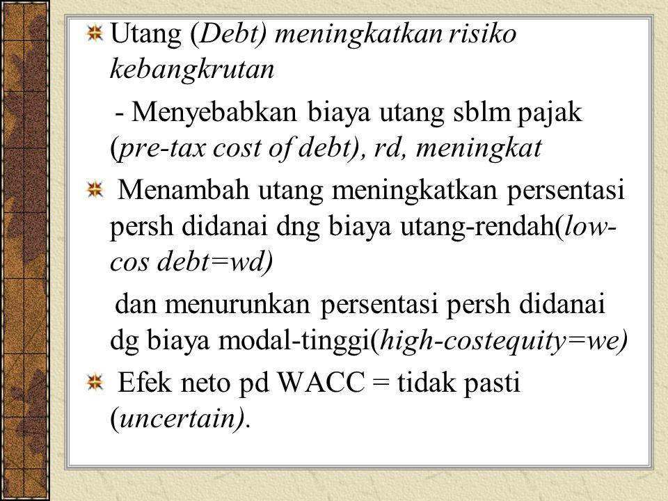 Utang (Debt) meningkatkan risiko kebangkrutan - Menyebabkan biaya utang sblm pajak (pre-tax cost of debt), rd, meningkat Menambah utang meningkatkan persentasi persh didanai dng biaya utang-rendah(low- cos debt=wd) dan menurunkan persentasi persh didanai dg biaya modal-tinggi(high-costequity=we) Efek neto pd WACC = tidak pasti (uncertain).