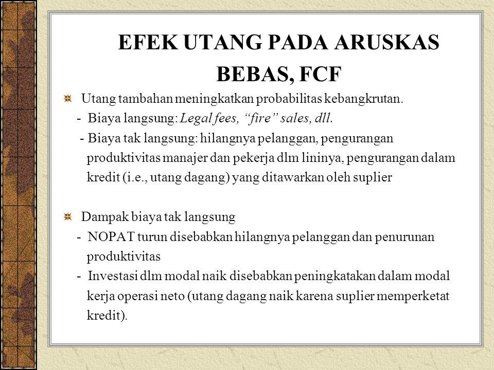 """EFEK UTANG PADA ARUSKAS BEBAS, FCF Utang tambahan meningkatkan probabilitas kebangkrutan. - Biaya langsung: Legal fees, """"fire"""" sales, dll. - Biaya tak"""