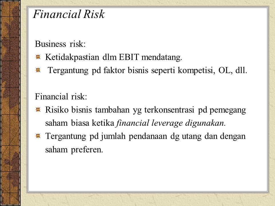 Financial Risk Business risk: Ketidakpastian dlm EBIT mendatang. Tergantung pd faktor bisnis seperti kompetisi, OL, dll. Financial risk: Risiko bisnis
