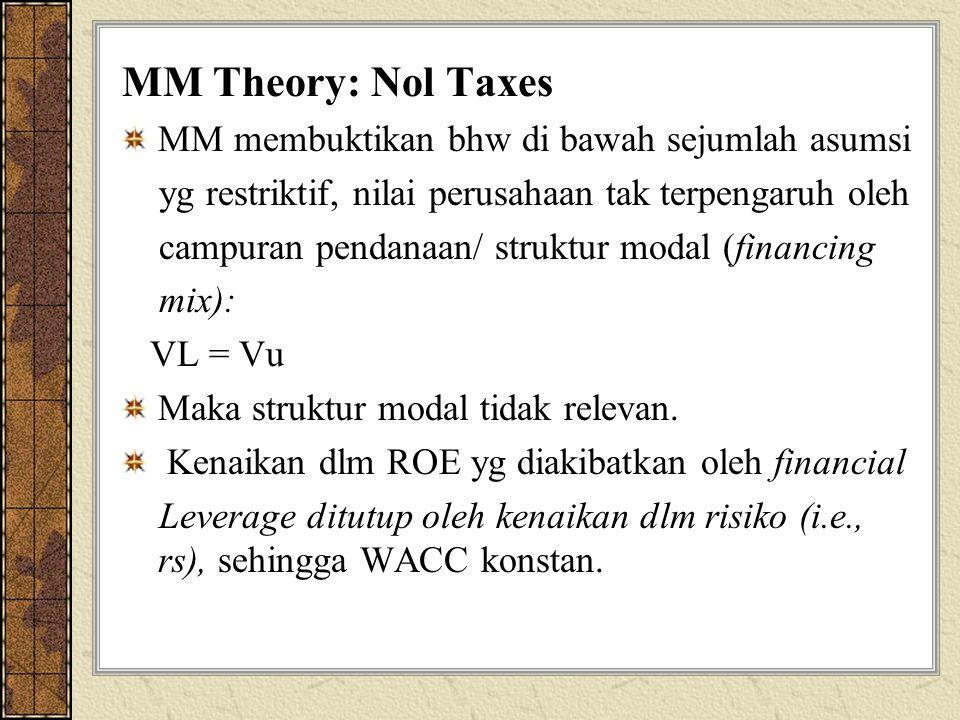 MM Theory: Nol Taxes MM membuktikan bhw di bawah sejumlah asumsi yg restriktif, nilai perusahaan tak terpengaruh oleh campuran pendanaan/ struktur modal (financing mix): VL = Vu Maka struktur modal tidak relevan.