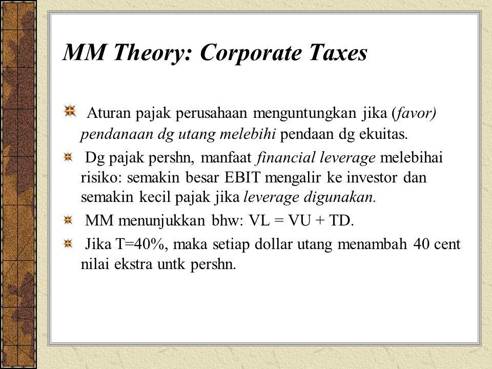 MM Theory: Corporate Taxes Aturan pajak perusahaan menguntungkan jika (favor) pendanaan dg utang melebihi pendaan dg ekuitas. Dg pajak pershn, manfaat